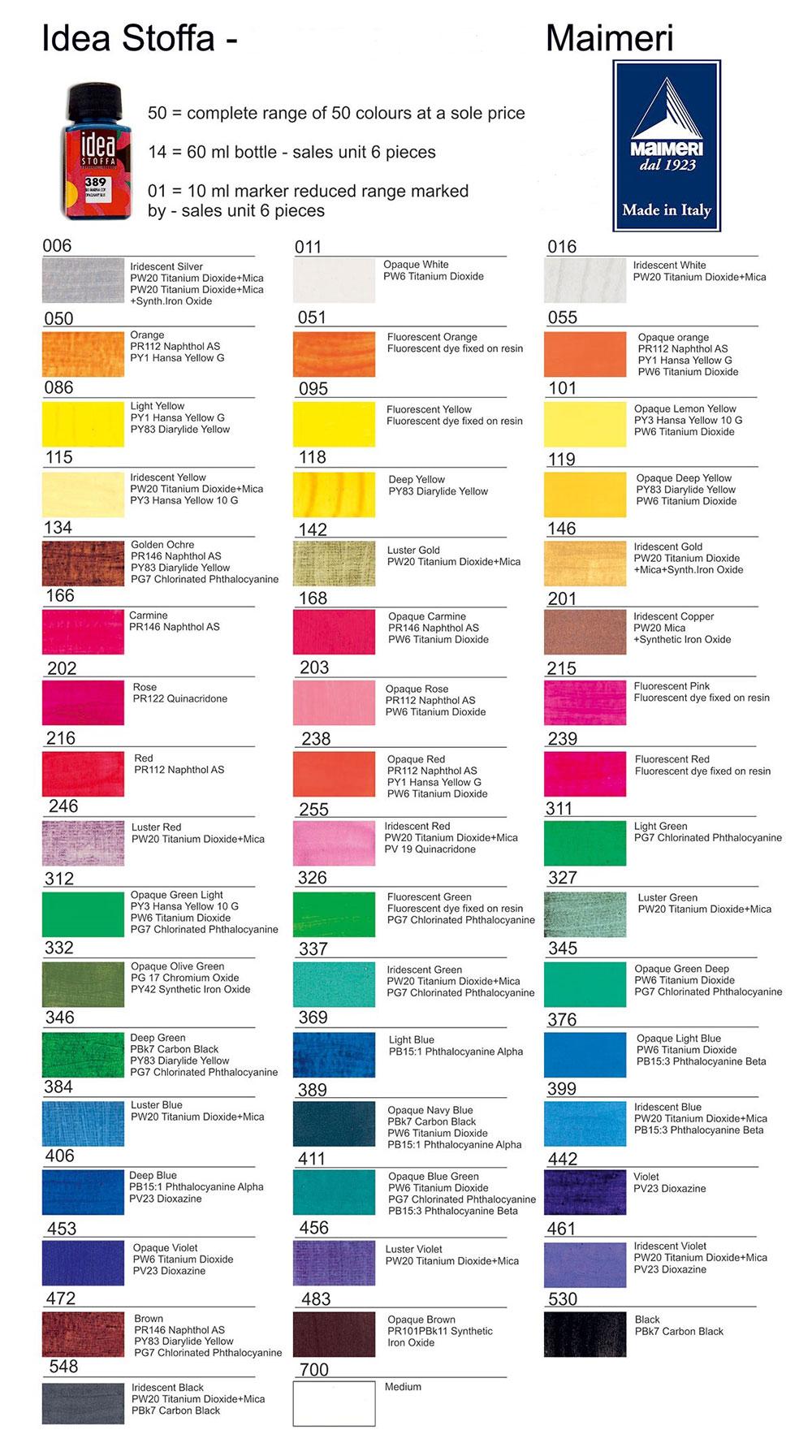 katalog-za-boje-za-TEXTIL-MAIMERI-60ml.